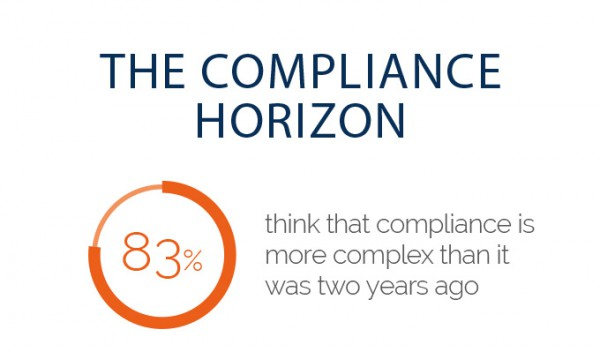 The-Compliance-Horizon21-600x352